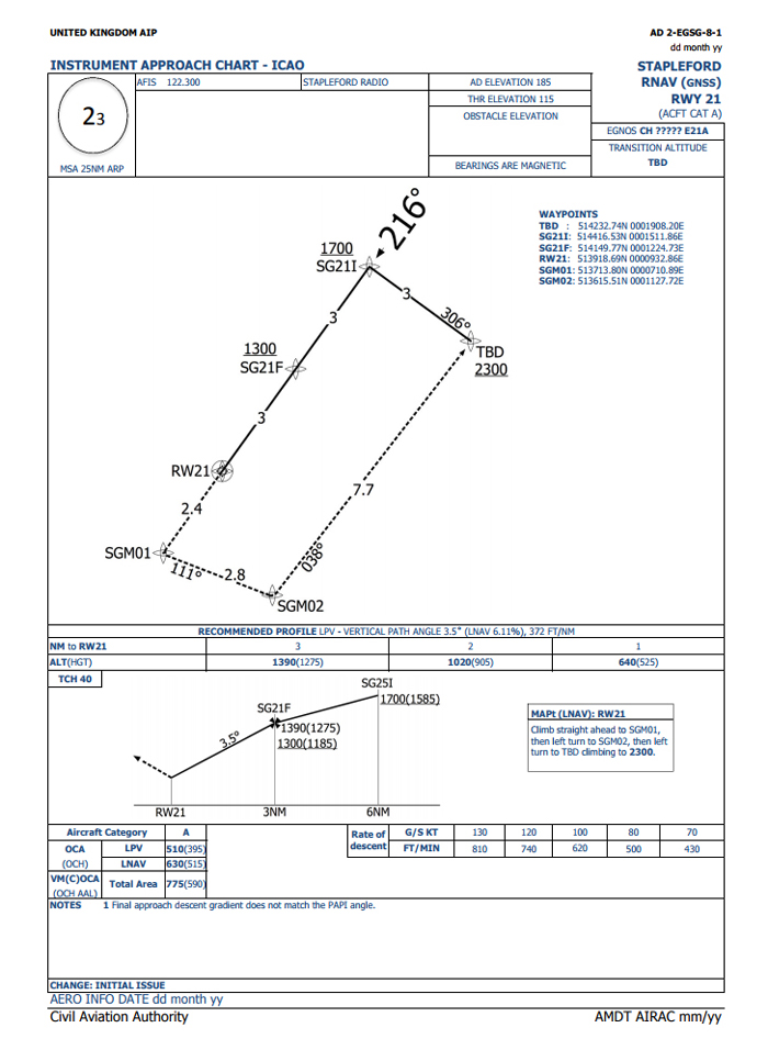 Proposed RNAV approach at SFC